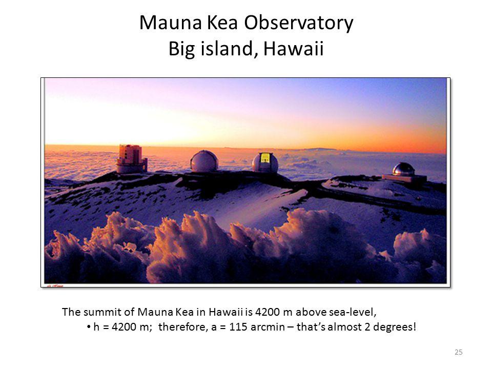 Mauna Kea Observatory Big island, Hawaii