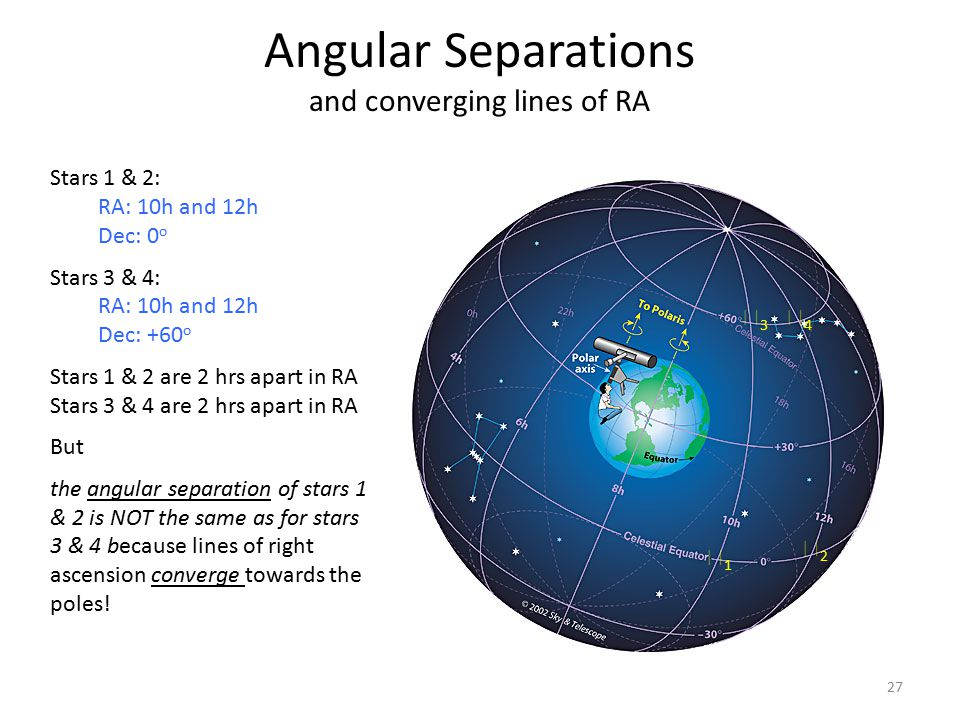Angular Separations and converging lines of RA