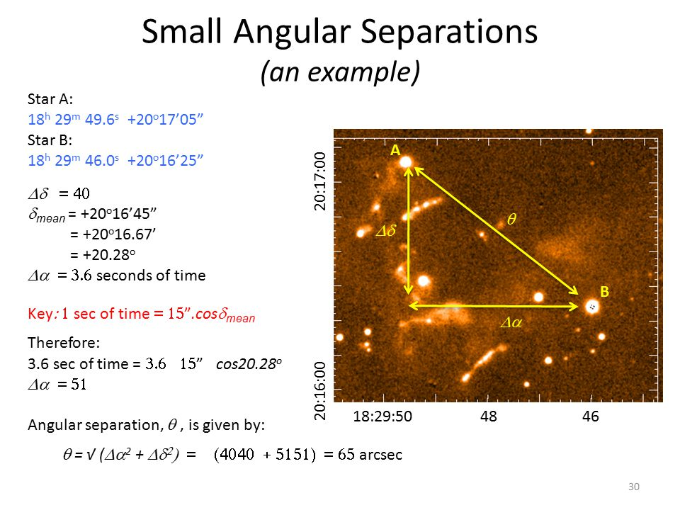Small Angular Separations (an example)