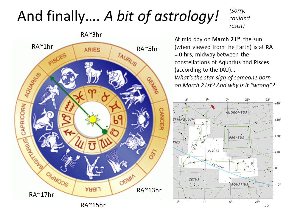 And finally…. A bit of astrology!