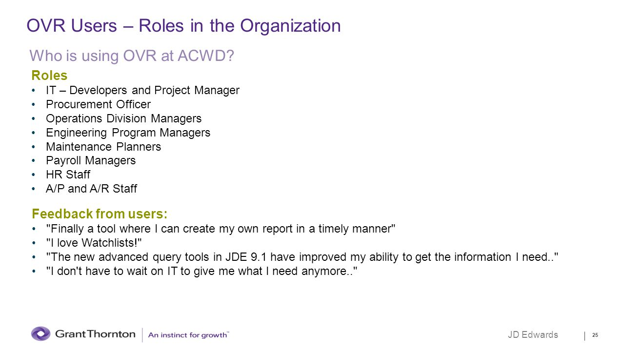 OVR Users – Roles in the Organization