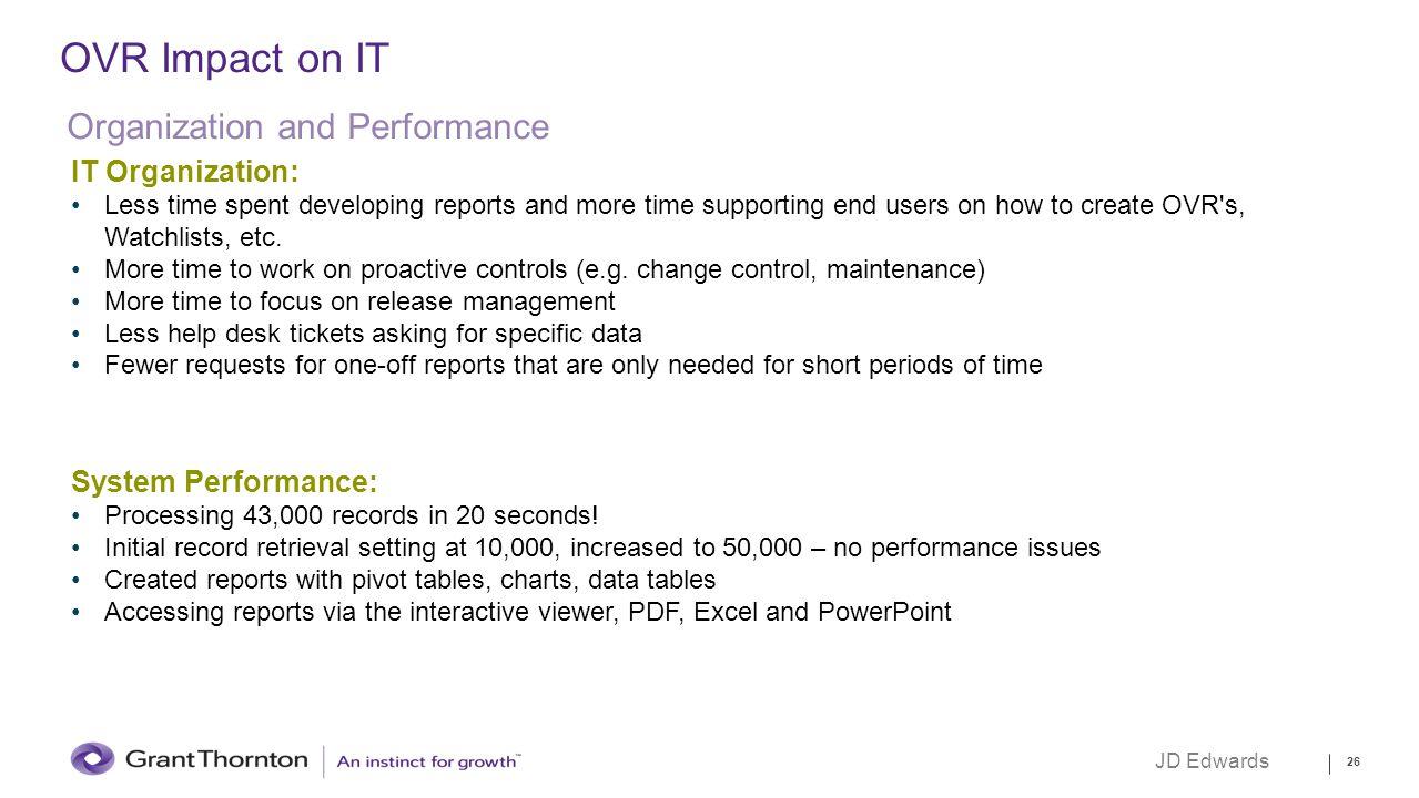 OVR Impact on IT Organization and Performance IT Organization:
