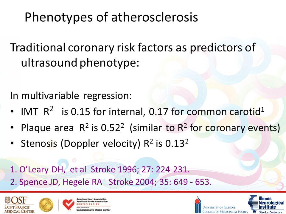Phenotypes of atherosclerosis