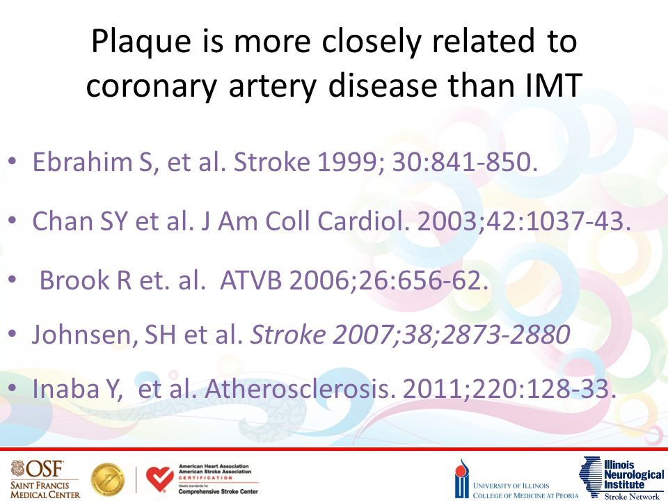 Plaque is more closely related to coronary artery disease than IMT