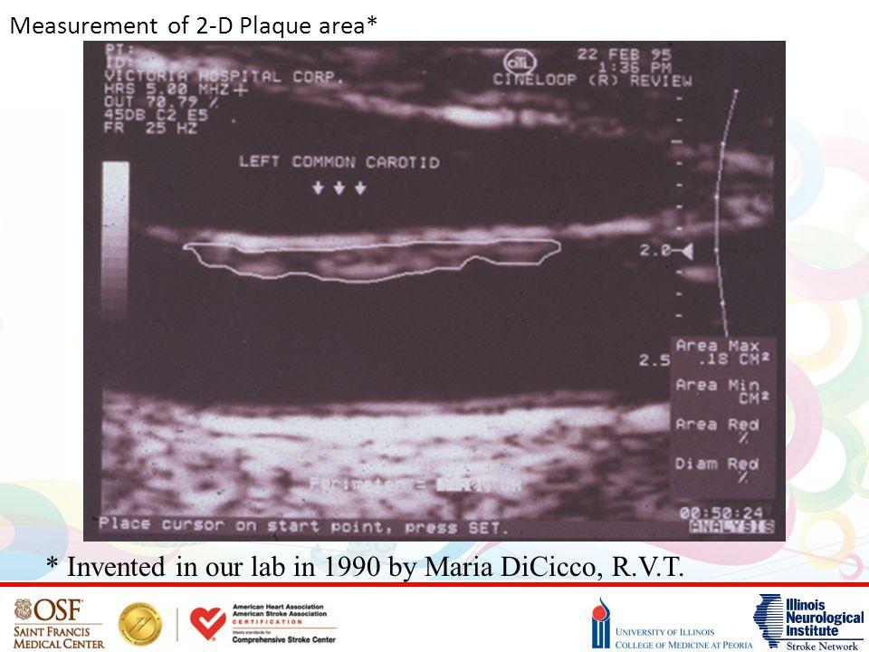 Measurement of 2-D Plaque area*