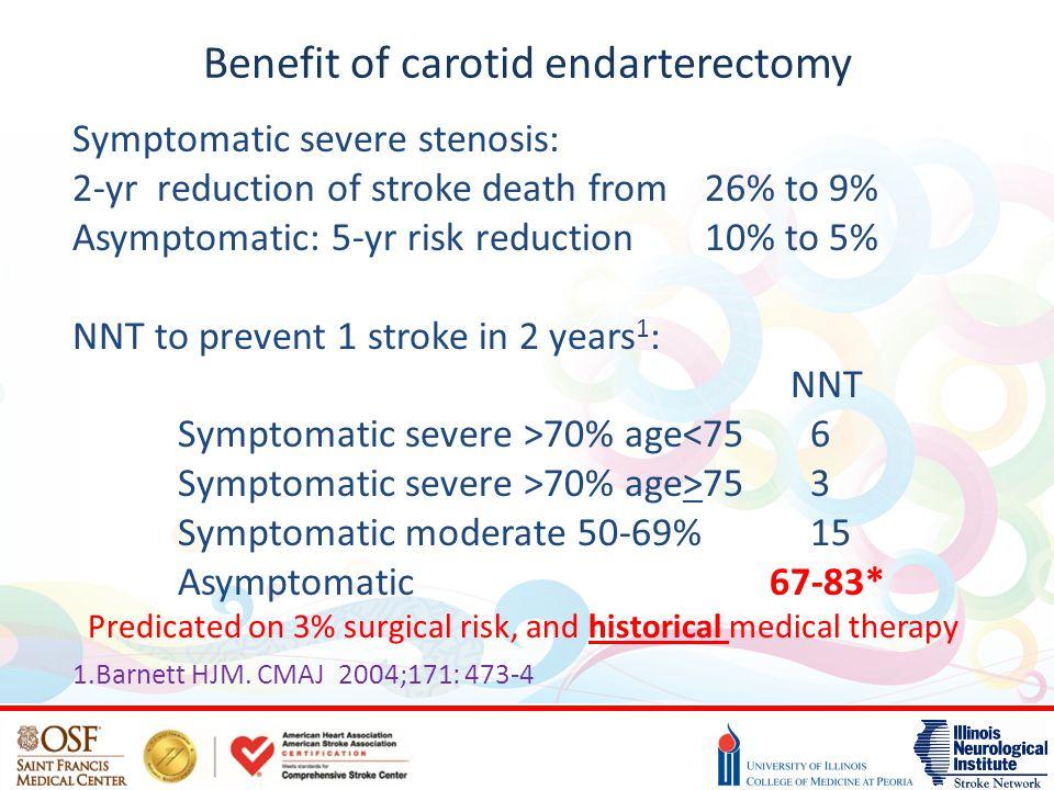 Benefit of carotid endarterectomy