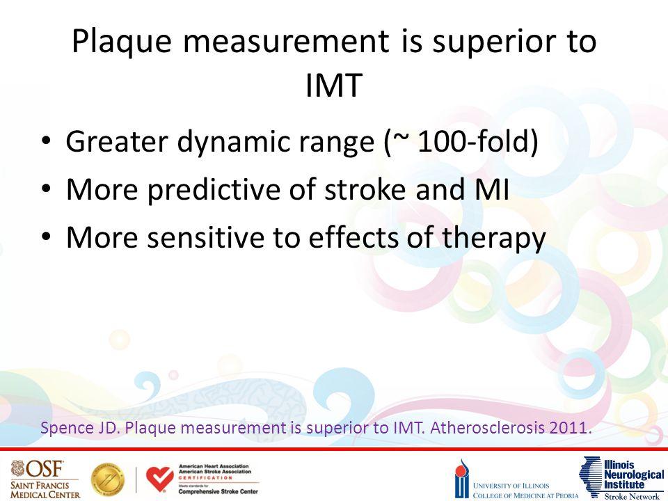 Plaque measurement is superior to IMT
