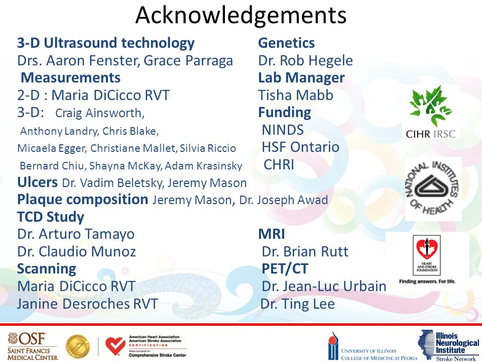 Acknowledgements 3-D Ultrasound technology Genetics