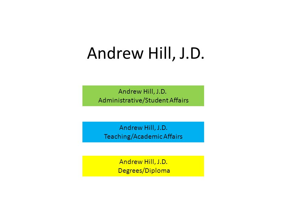 Andrew Hill, J.D. Andrew Hill, J.D. Administrative/Student Affairs