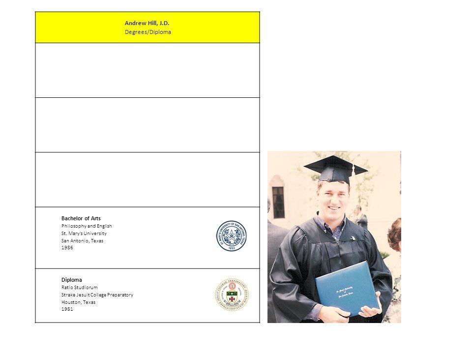 Andrew Hill, J.D. Degrees/Diploma Bachelor of Arts Diploma