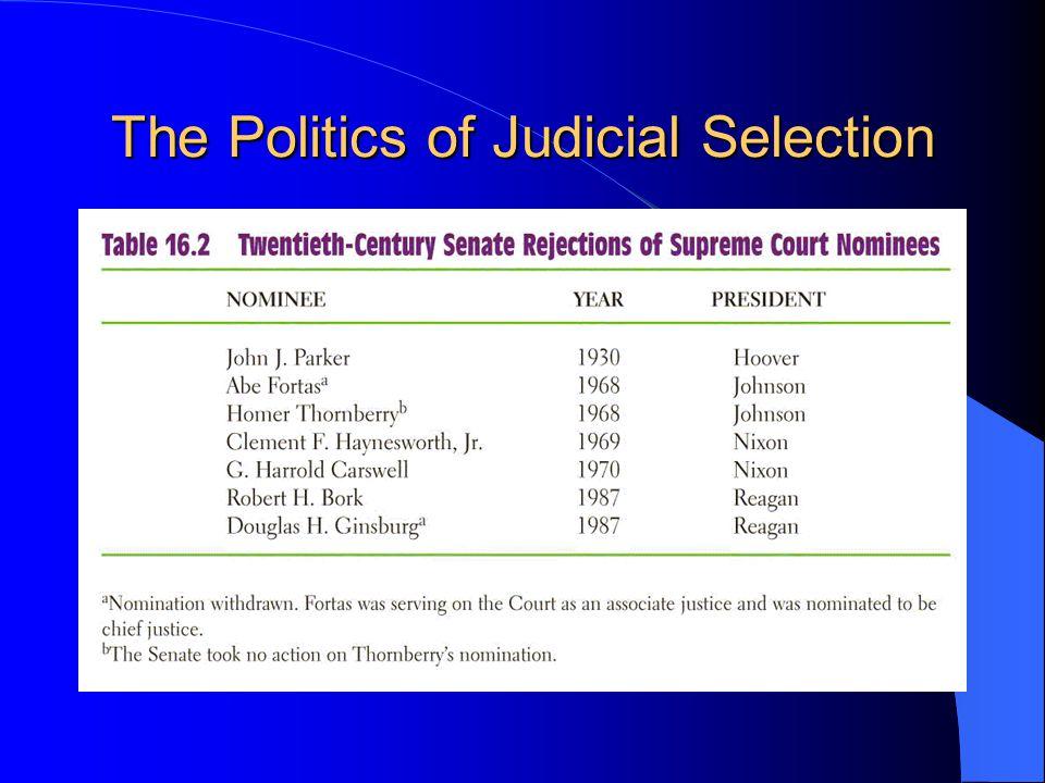 The Politics of Judicial Selection