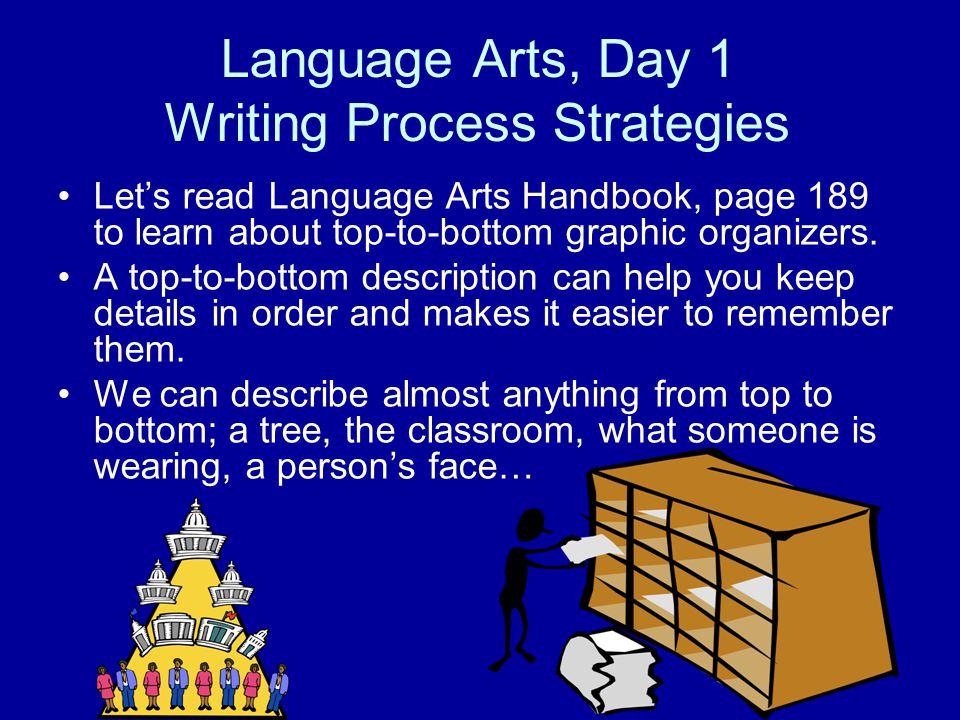 Language Arts, Day 1 Writing Process Strategies