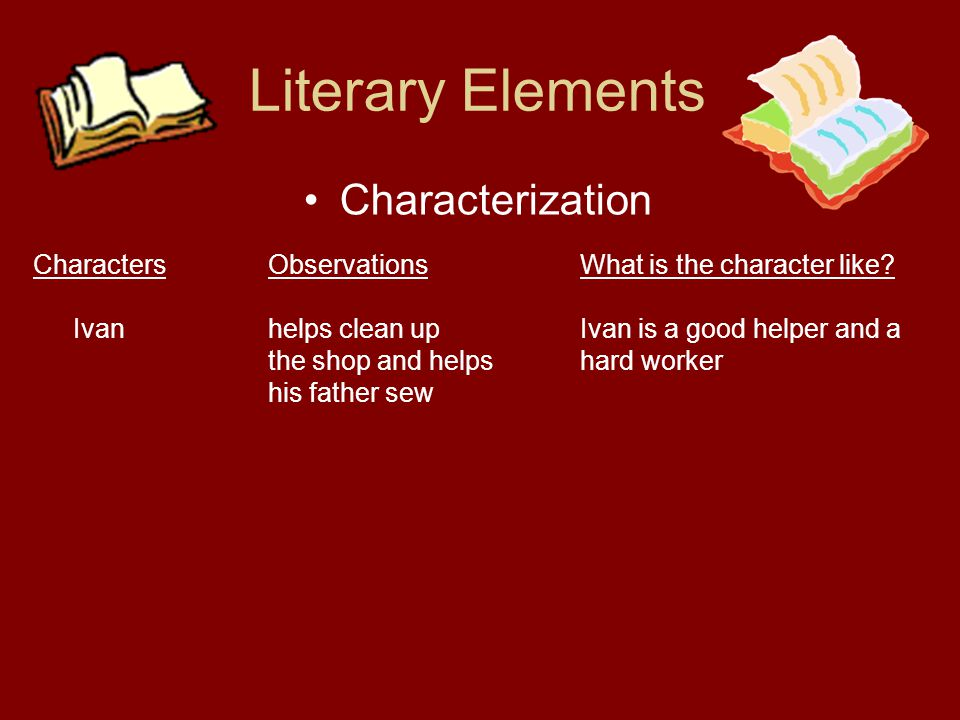 Literary Elements Characterization Characters Ivan Observations