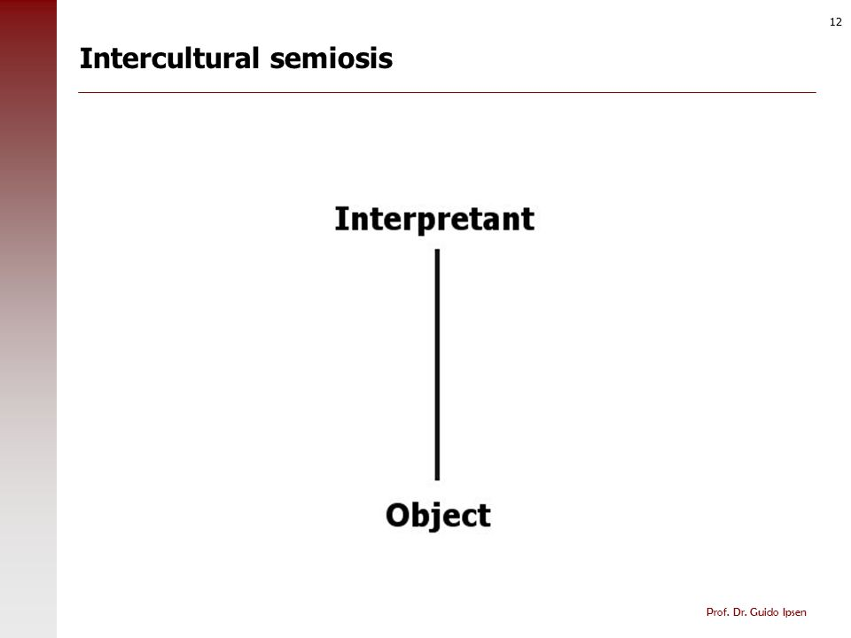 Intercultural semiosis