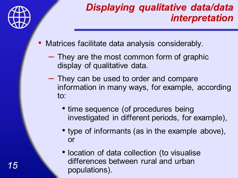 Displaying qualitative data/data interpretation