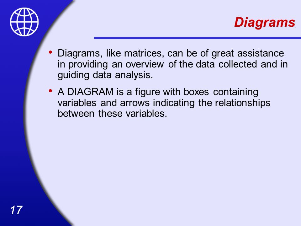 Diagrams Diagrams, like matrices, can be of great assistance in providing an overview of the data collected and in guiding data analysis.