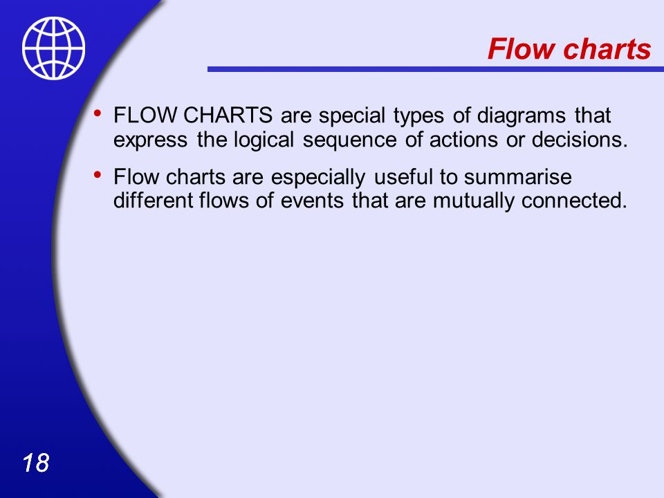 Flow charts FLOW CHARTS are special types of diagrams that express the logical sequence of actions or decisions.