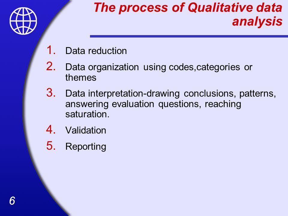 The process of Qualitative data analysis