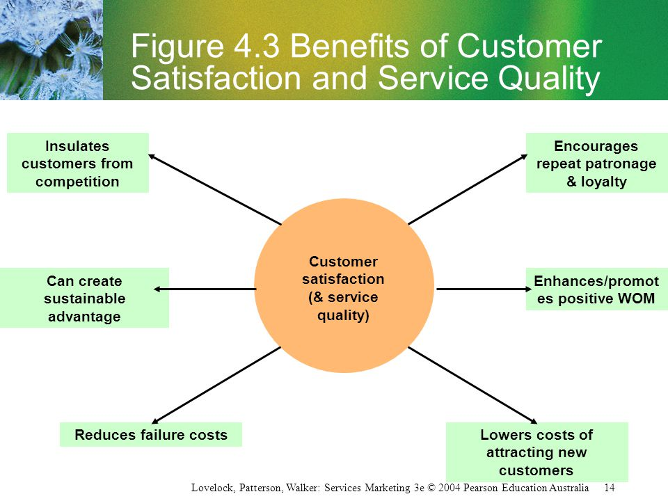 Figure 4.3 Benefits of Customer Satisfaction and Service Quality
