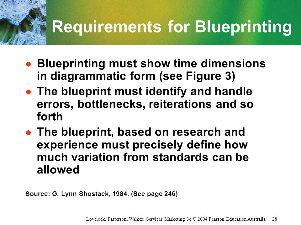Requirements for Blueprinting