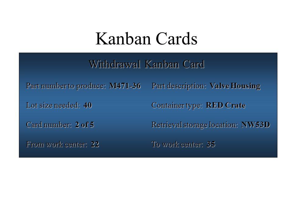Kanban Cards Withdrawal Kanban Card