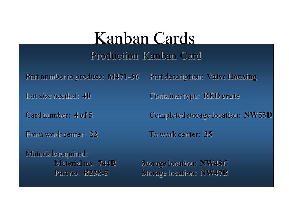 Kanban Cards Production Kanban Card