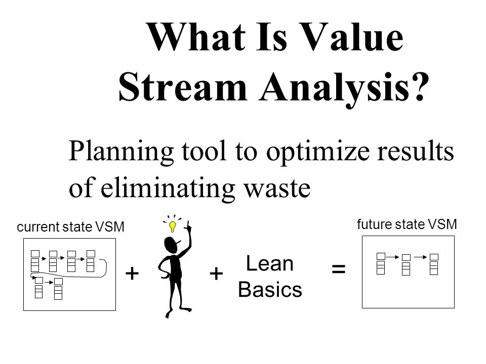 What Is Value Stream Analysis