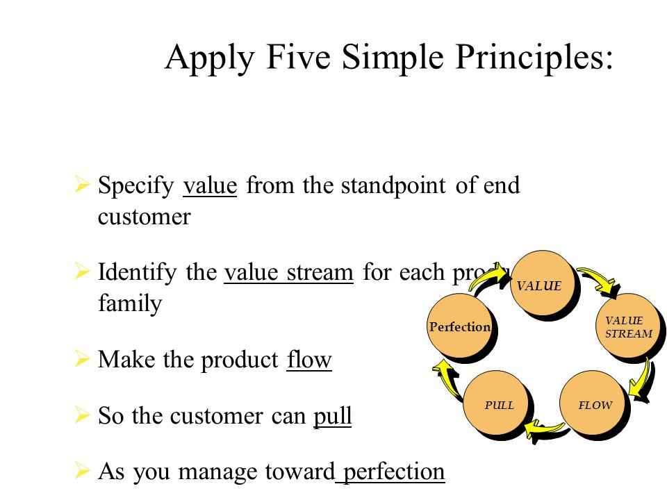 Apply Five Simple Principles:
