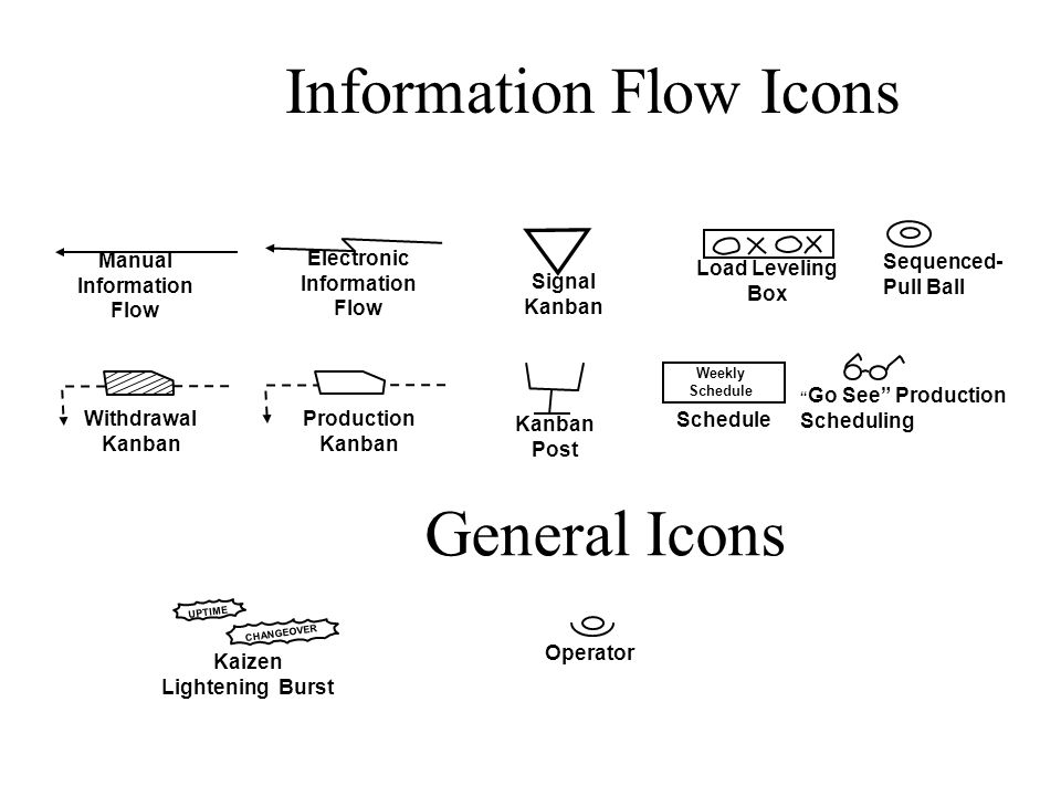 Information Flow Icons