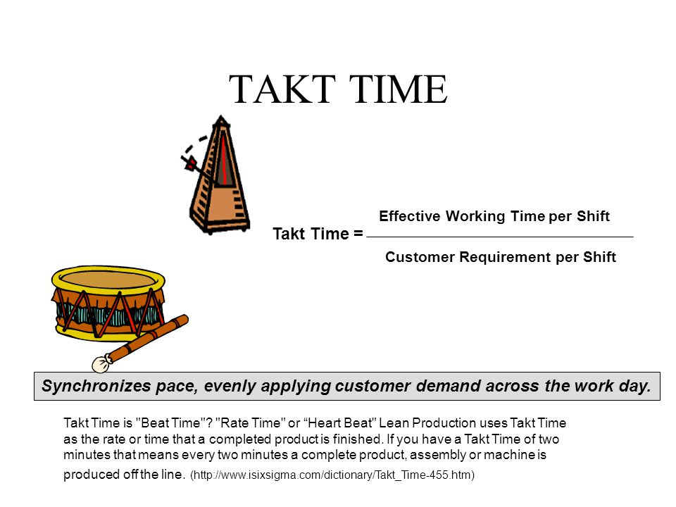 TAKT TIME Effective Working Time per Shift. Customer Requirement per Shift. Takt Time = 59:00----62:00.
