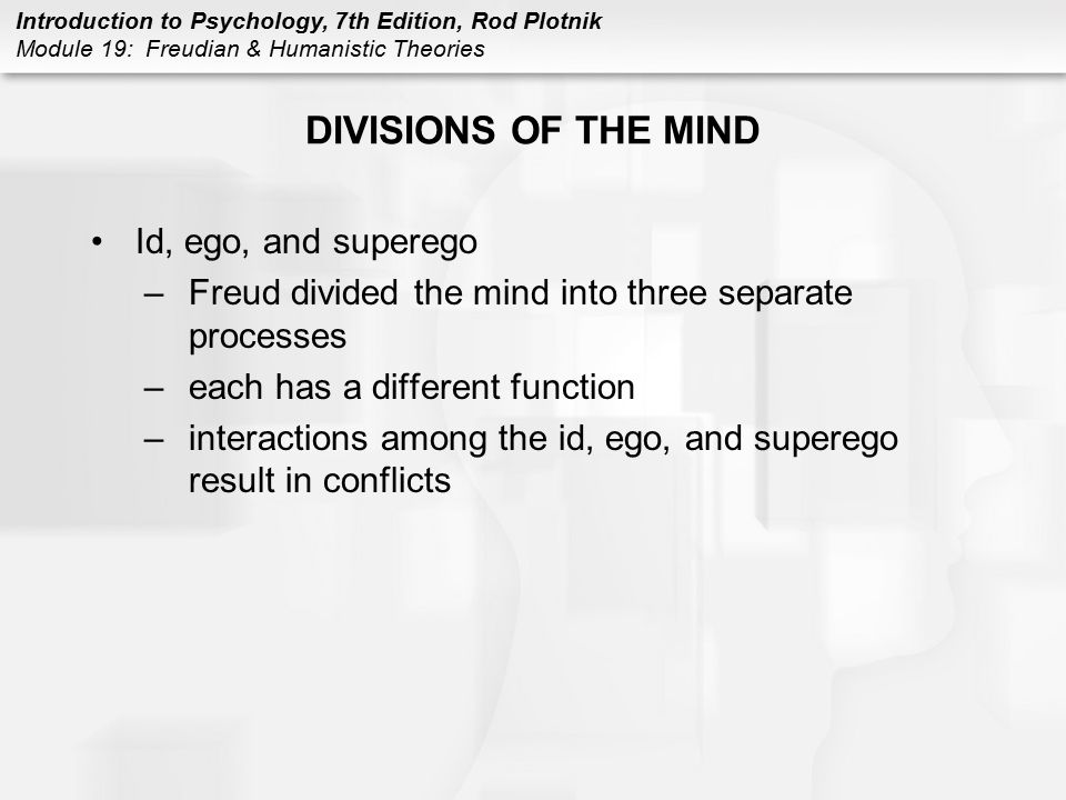 DIVISIONS OF THE MIND Id, ego, and superego