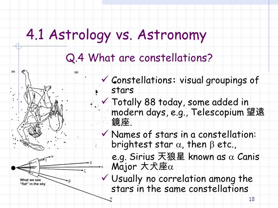 Q.4 What are constellations