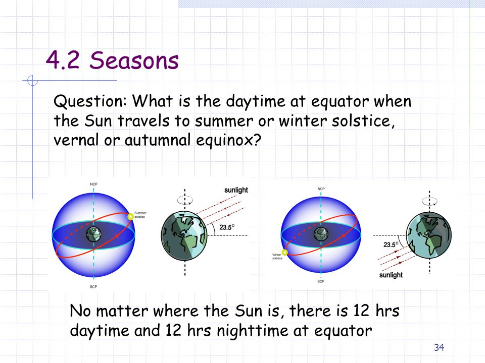 4.2 Seasons Question: What is the daytime at equator when the Sun travels to summer or winter solstice, vernal or autumnal equinox