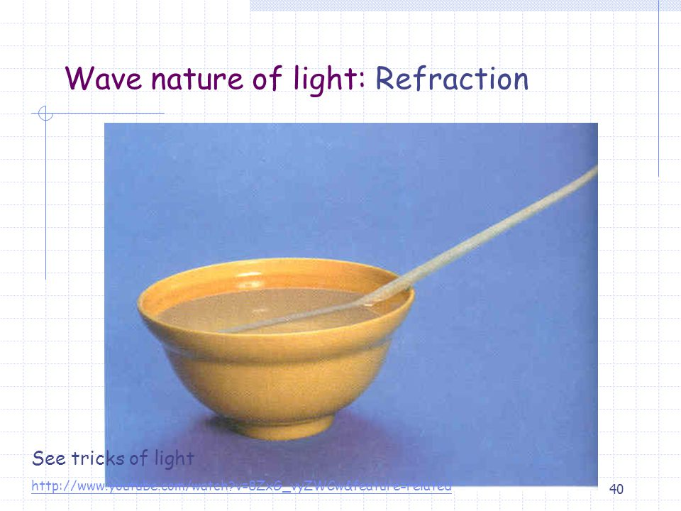 Wave nature of light: Refraction