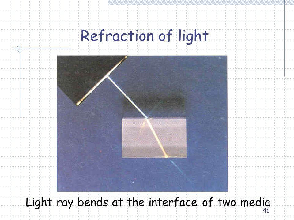 Light ray bends at the interface of two media