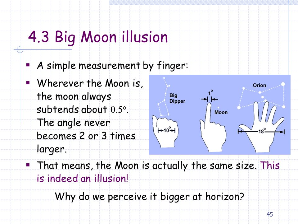 Why do we perceive it bigger at horizon