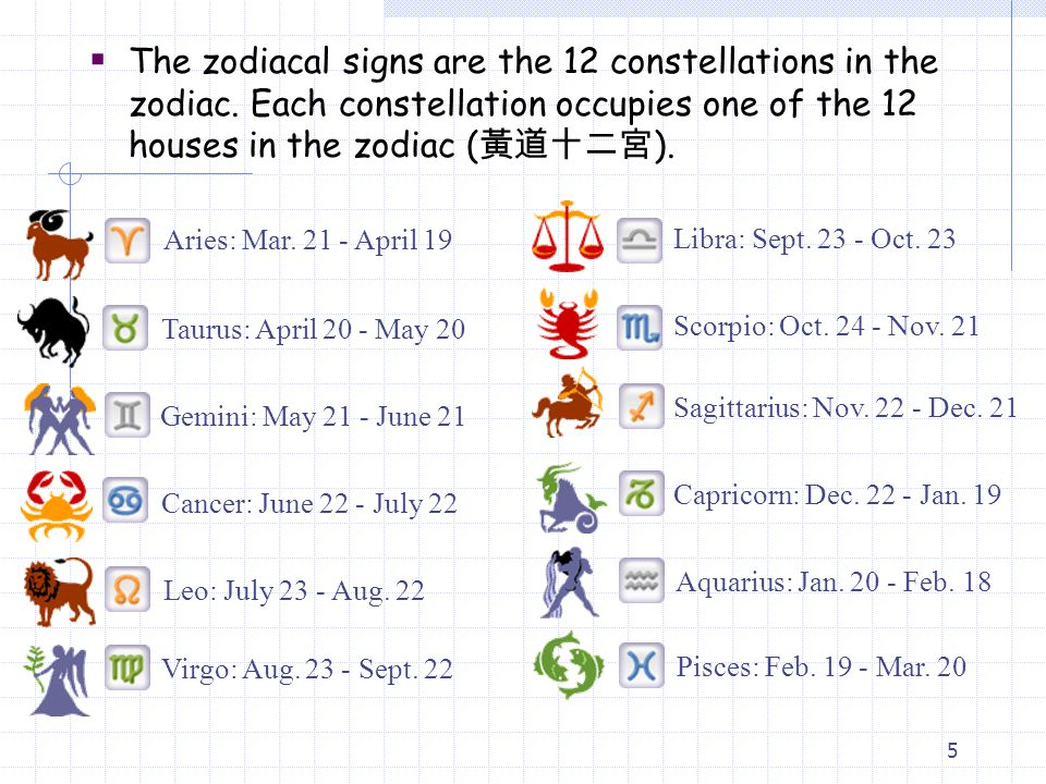 The zodiacal signs are the 12 constellations in the zodiac