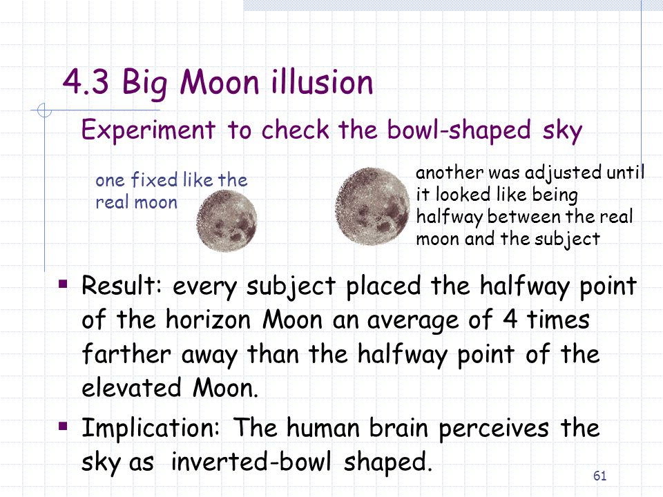 Experiment to check the bowl-shaped sky