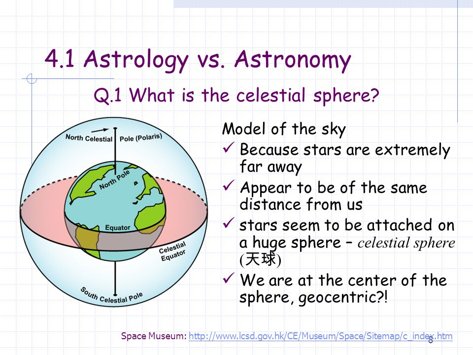 Q.1 What is the celestial sphere