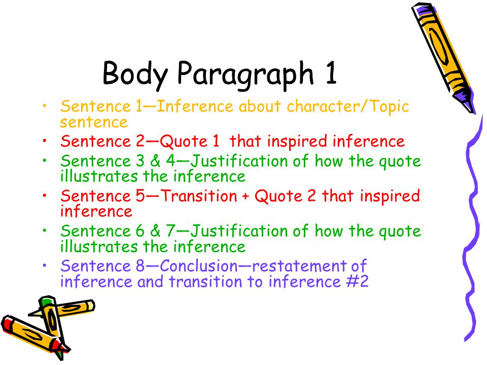Body Paragraph 1 Sentence 1—Inference about character/Topic sentence