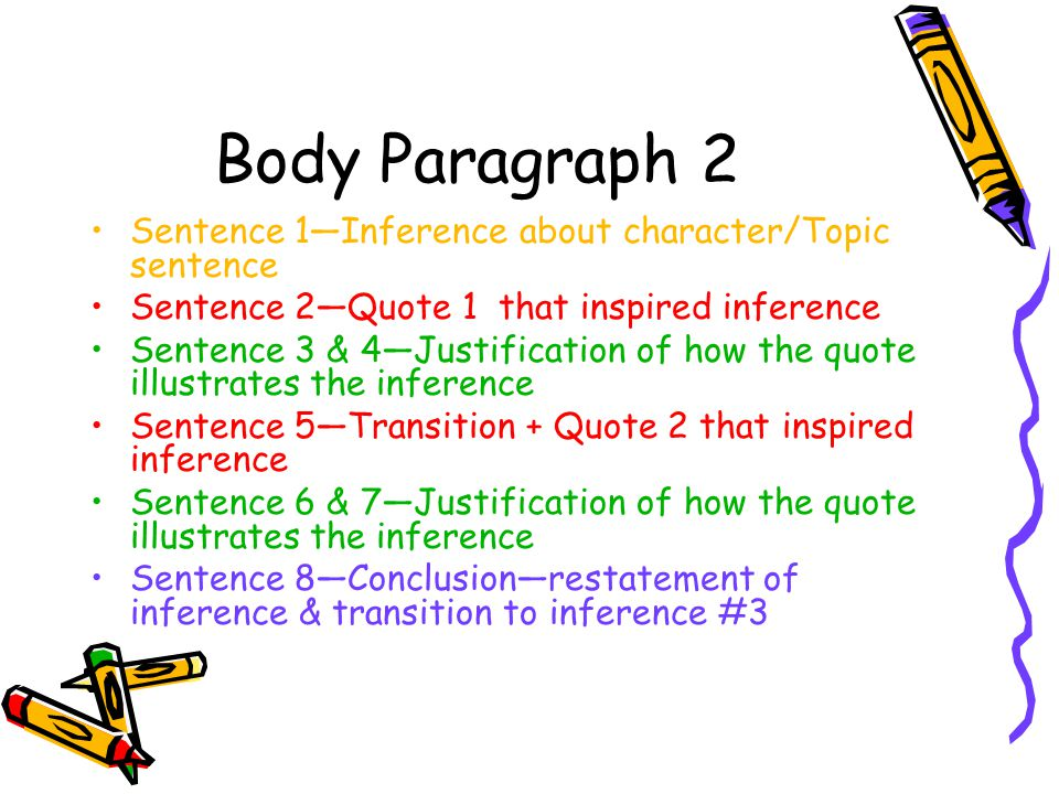 Body Paragraph 2 Sentence 1—Inference about character/Topic sentence