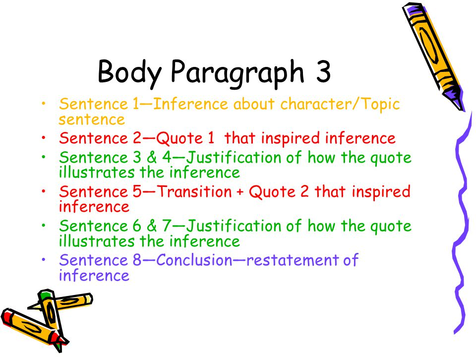 Body Paragraph 3 Sentence 1—Inference about character/Topic sentence