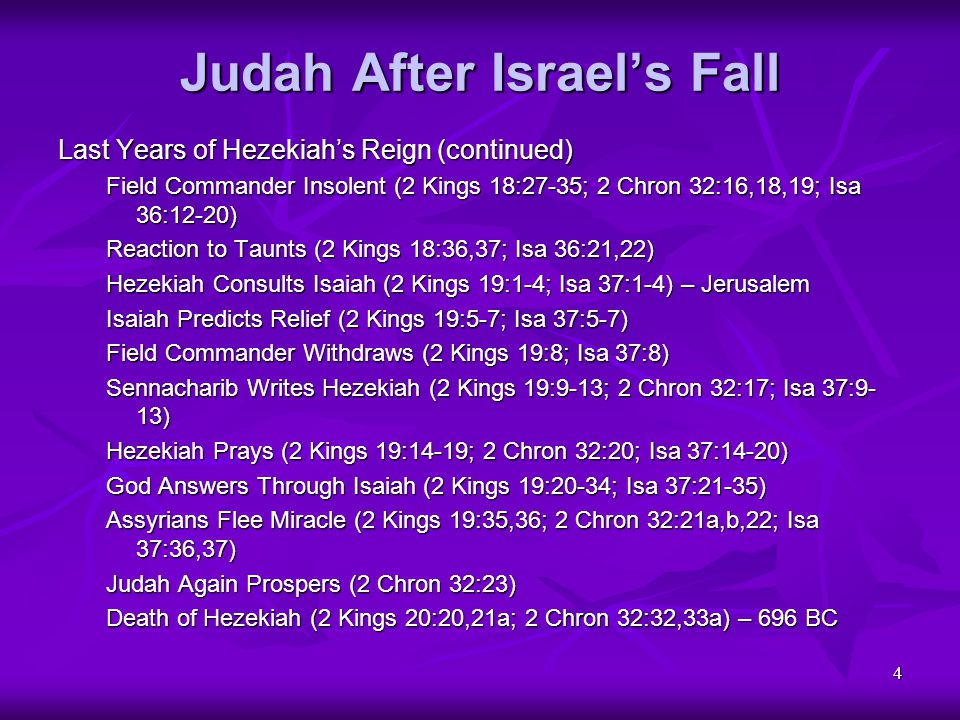 Judah After Israel's Fall