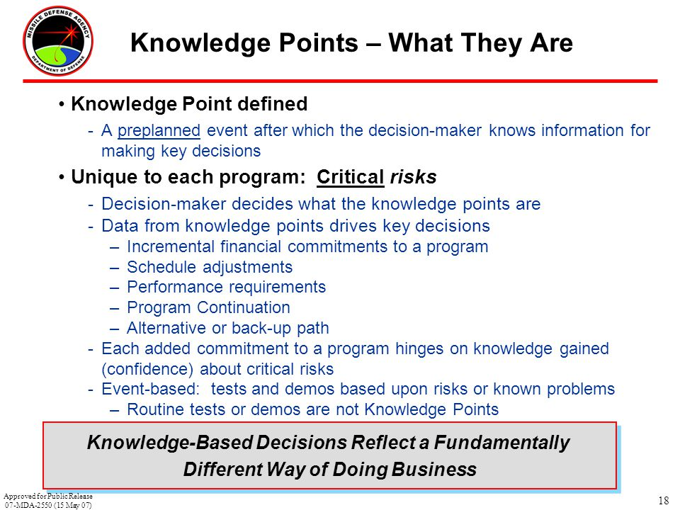 Knowledge Points – What They Are