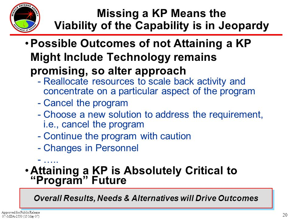 Missing a KP Means the Viability of the Capability is in Jeopardy