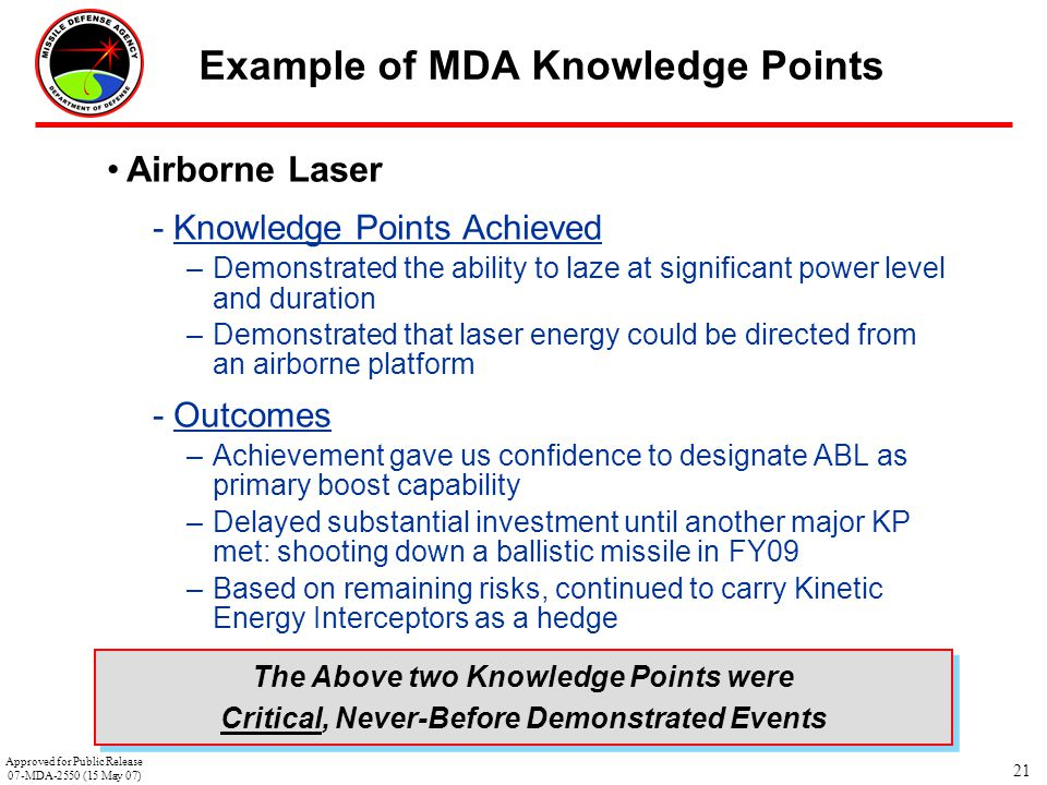 Example of MDA Knowledge Points