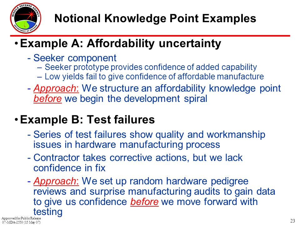 Notional Knowledge Point Examples