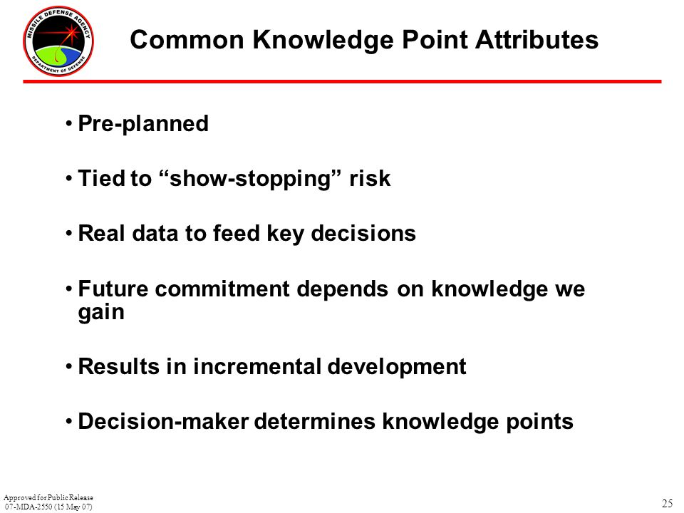 Common Knowledge Point Attributes