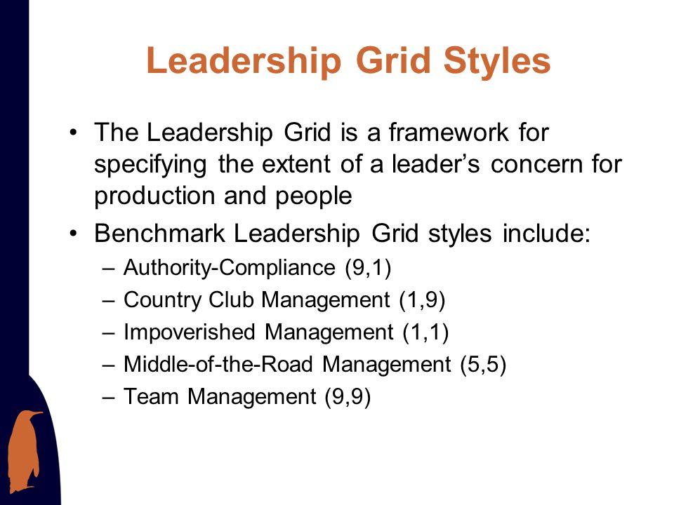 Leadership Grid Styles