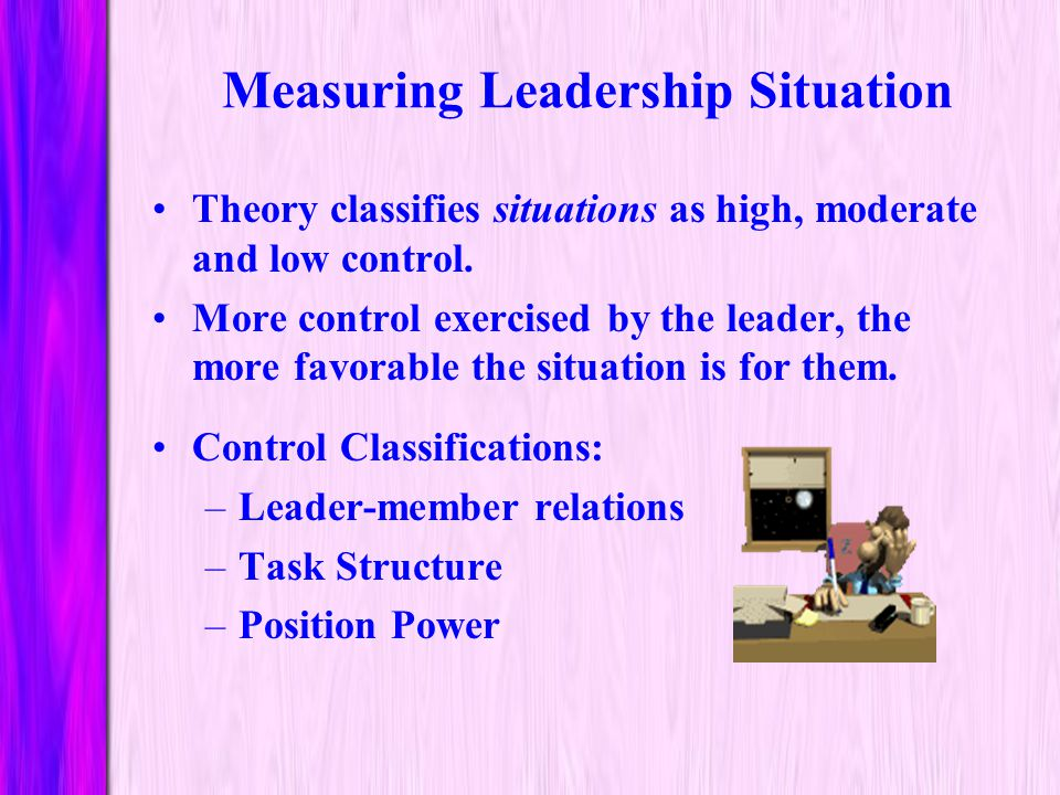 Measuring Leadership Situation